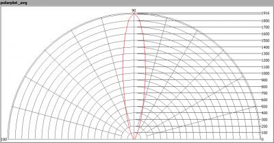 cls_facade_6x3_elliptical_pp_avg