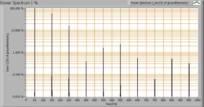 cls_miriam_dmx_spot_powerspectrumi_percent