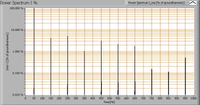 em_25w_5000k_powerspectrumi_percent