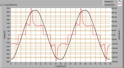 em_25w_5000k_u_i_waveforms