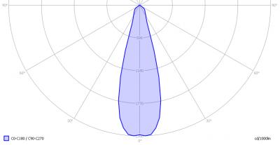 philips_halogeen_35w_gu10_light_diagram