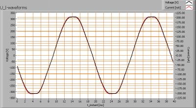 philips_halogeen_35w_gu10_u_i_waveforms