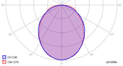 bs_ledlight_led_t5_30cm_230v_light_diagram