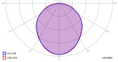 bs_ledlight_led_t5_30cm_230v_warmwit_light_diagram