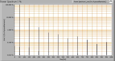 bs_ledlight_led_t5_30cm_230v_warmwit_powerspectrumi_percent