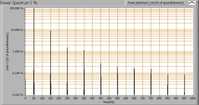 bs_ledlight_led_t5_30cm_230v_wit_powerspectrumi_percent