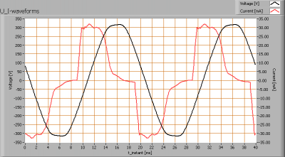 bs_ledlight_led_t5_30cm_230v_wit_u_i_waveforms