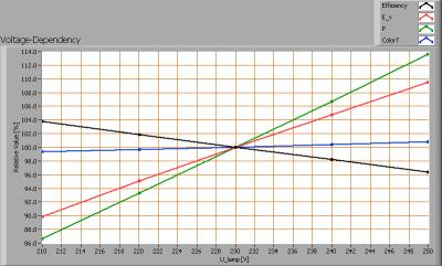 bs_ledlight_led_t5_30cm_230v_wit_voltagedependency