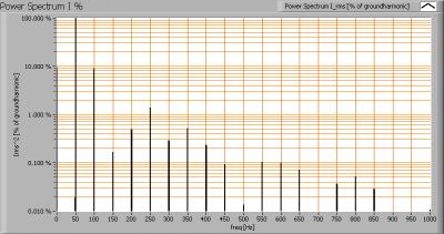 cls_2xfacade_1xomit_1xcas3_dmx_powerspectrumi_percent