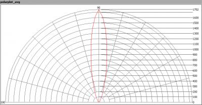 cls_facade_ellip_12x3w_dmx_pp_avg
