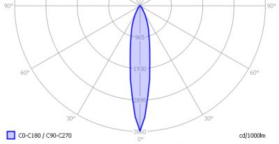 cls_omit_dmx_light_diagram