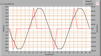 simplify-it_20w_tl_3r_324_led_ww_u_i_waveforms