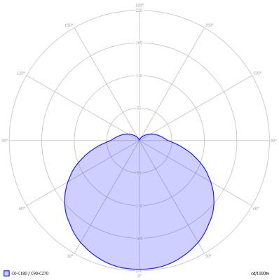 acgrli_ledbulbe14ww4w_light_diagram