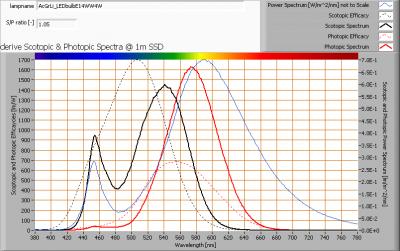 acgrli_ledbulbe14ww4w_s_and_p_spectra_at_1m_distance