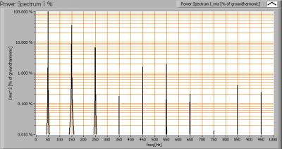 cls_pixelbarrgbspot54x1wluxeon_ii_powerspectrumi_percent