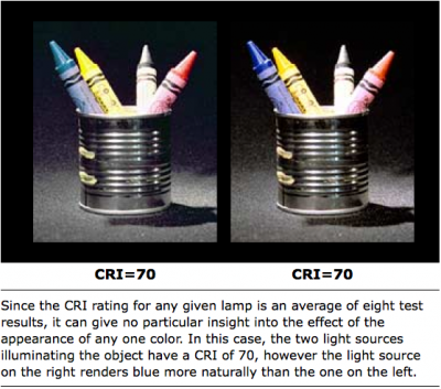 cri_70_compared