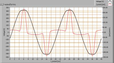 pyralux600600_u_i_waveforms
