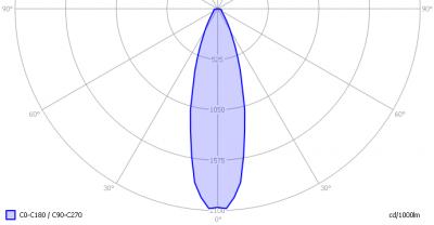 acgroli_mr16_ww_12-24vdc_7w_light_diagram