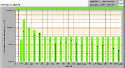 ar111_g53_12v_50w_harmonics