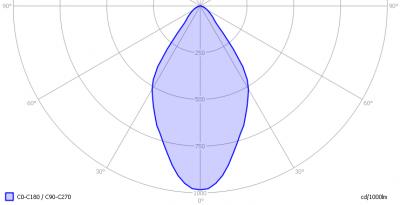 cde_mr16_10w30degnw_clsdrvr_light_diagram