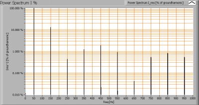 cde_mr16_10w30degnw_clsdrvr_powerspectrumi_percent