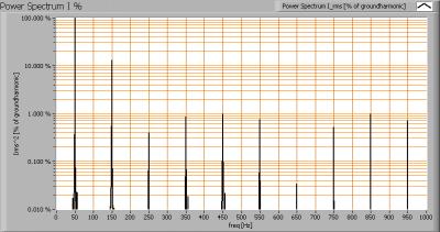 cls_omit_flood_powerspectrumi_percent