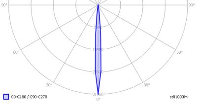 cls_omit_spot_light_diagram