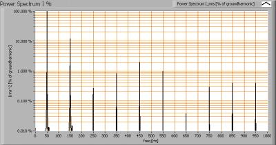 cls_omit_spot_powerspectrumi_percent