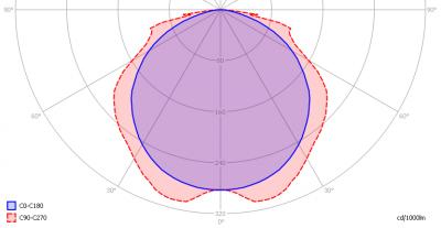econe_t81500mm124led4000kac240v_light_diagram