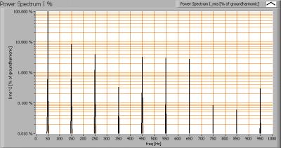 econe_t81500mm124led4000kac240v_powerspectrumi_percent