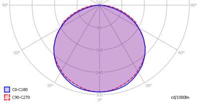 ipled_90cmtube_light_diagram