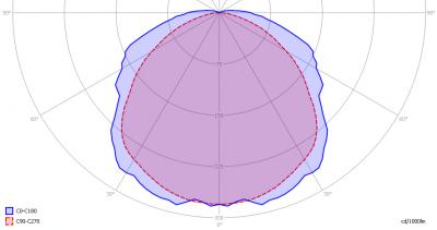 kips_120cm_ii_light_diagram