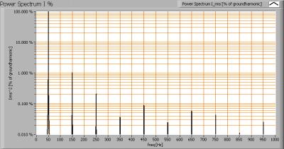 kips_120cm_ii_powerspectrumi_percent