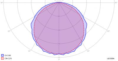 kips_60cm_ledtube_light_diagram