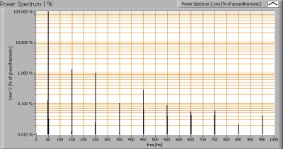 kips_60cm_ledtube_powerspectrumi_percent