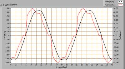 kips_60cm_ledtube_u_i_waveforms