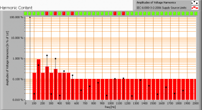 klv_120cm_ledtl_highcri_harmonics_voltage