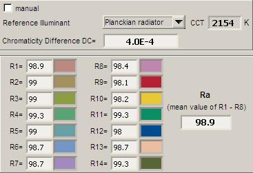 kooldraadlamp_60w_cri