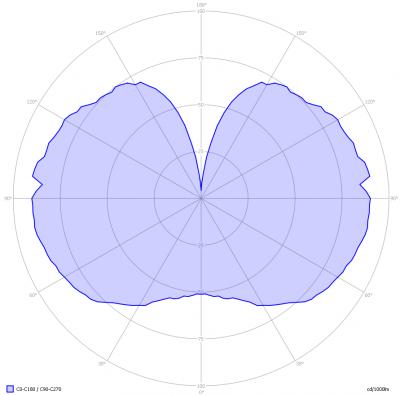 kooldraadlamp_60w_light_diagram