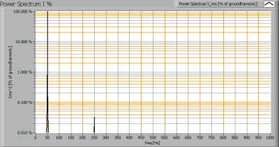 kooldraadlamp_60w_powerspectrumi_percent