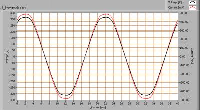 kooldraadlamp_60w_u_i_waveforms