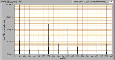 ledsfocus_ledtube120cm_powerspectrumi_percent