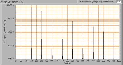 lioris_amber_ledbulb_e27_powerspectrumi_percent