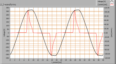 lioris_amber_ledbulb_e27_u_i_waveforms