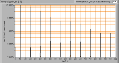 lioris_frosted_ledbulb_e27_powerspectrumi_percent