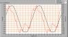 lmp019_u_i_waveforms_010