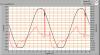 lmp019_u_i_waveforms_020