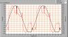 lmp019_u_i_waveforms_030