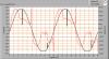 lmp019_u_i_waveforms_040