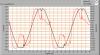 lmp019_u_i_waveforms_050